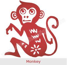 year-monkey.jpg